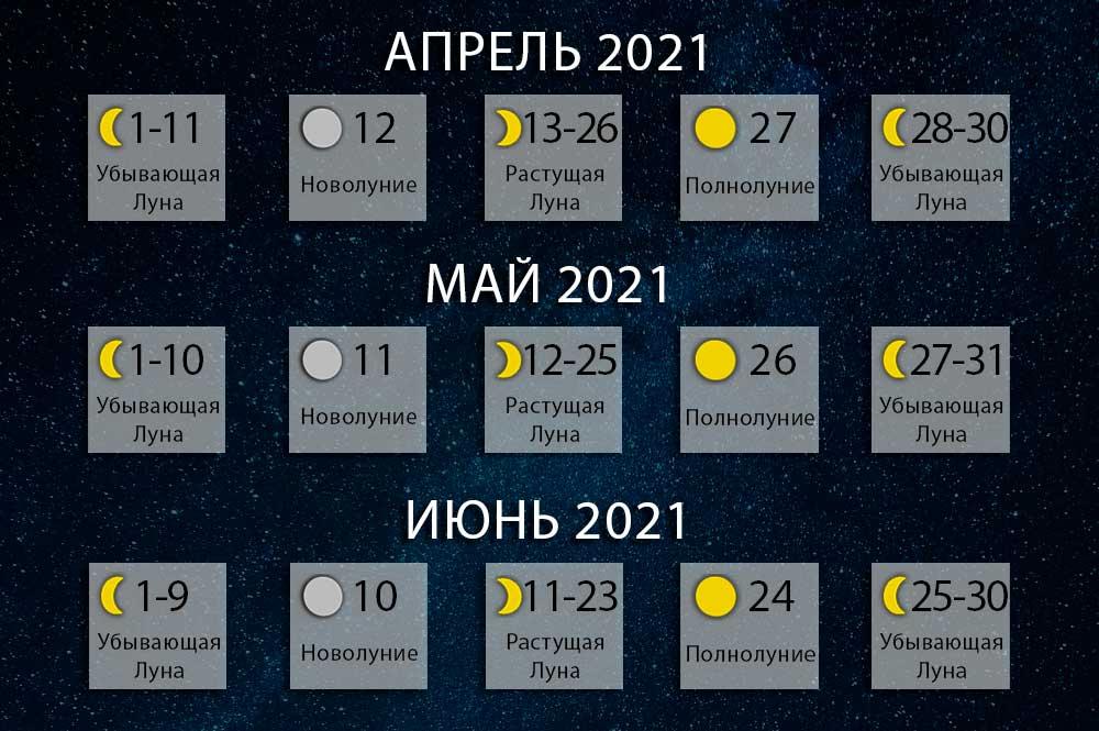 Лунный календарь огородника на Май 2021 года